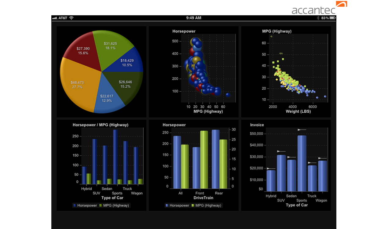sas-analytics-bi-mobile-dashboard-ipad-android